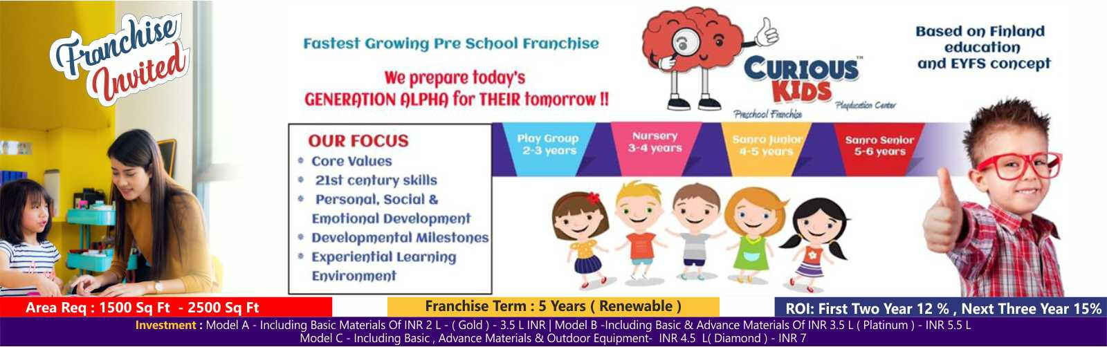 admin/photos/Curious Kidz ( India's Growing Pre School Chain Brand )