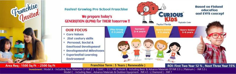 admin/uploads/brand_registration/Curious Kidz ( India's Growing Pre School Chain Brand )