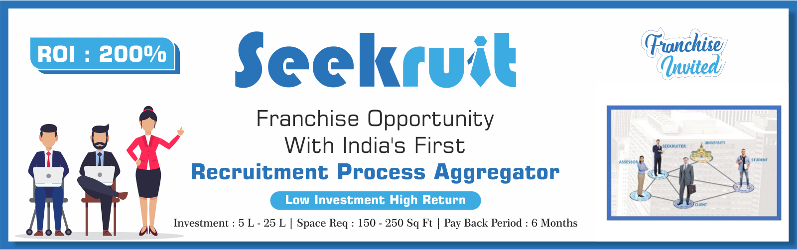 admin/uploads/brand_registration/Seekruit ( India's First Recruitment Process Aggregator )